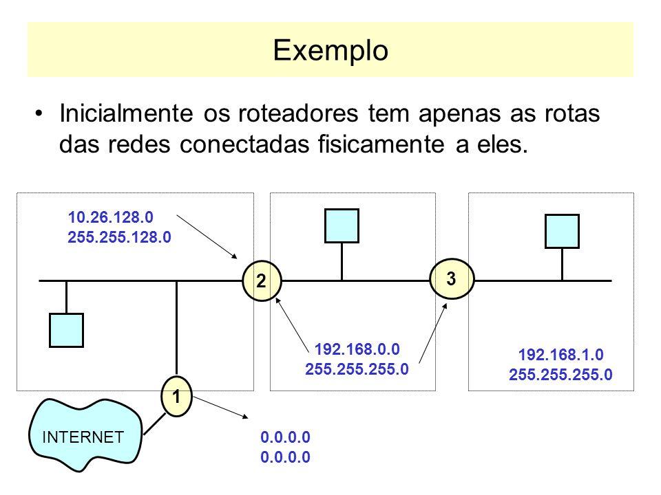ExemploInicialmente os roteadores tem apenas as rotas das redes conectadas fisicamente a eles. 10.26.128.0.