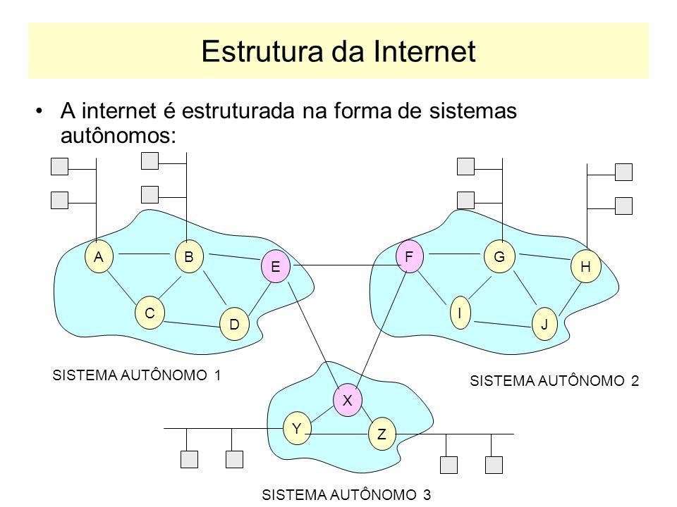 Estrutura da InternetA internet é estruturada na forma de sistemas autônomos: A. B. F. G. E. H. C. I.