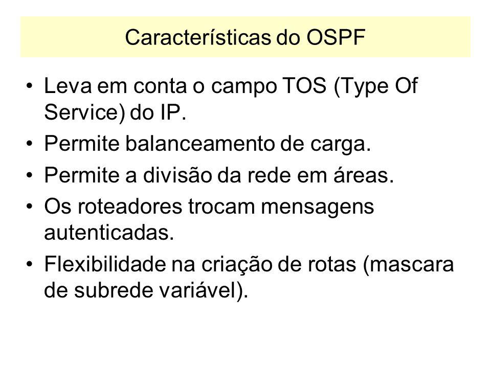 Características do OSPF
