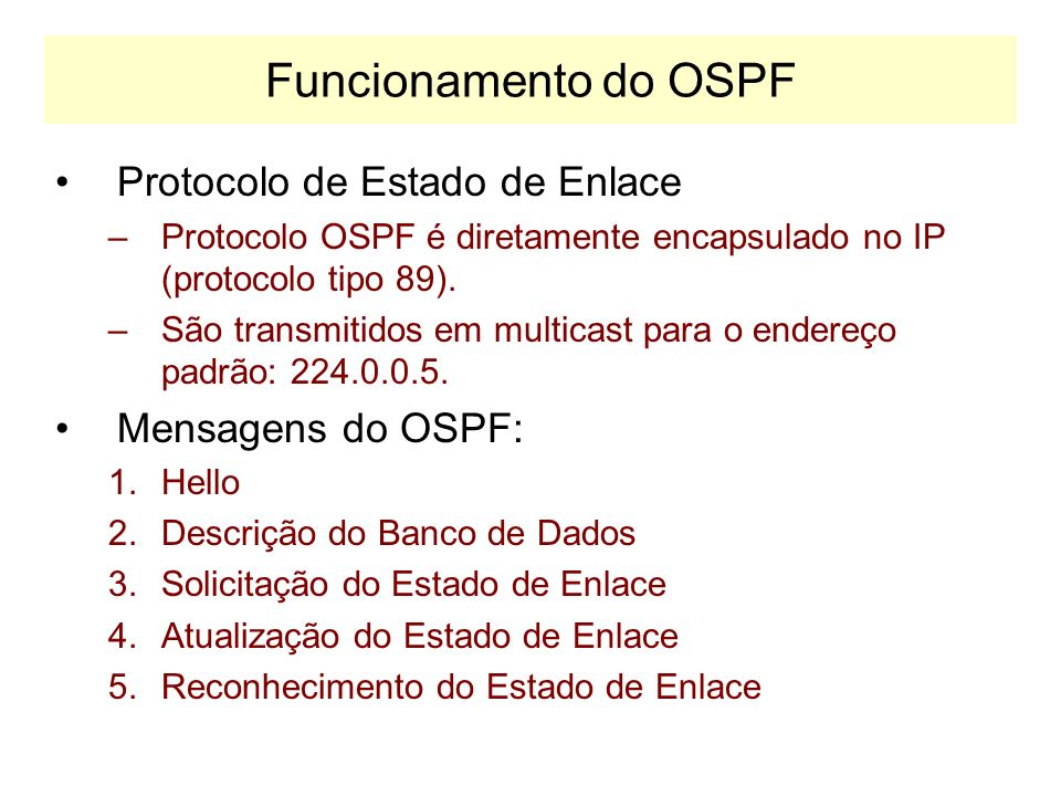 Funcionamento do OSPF Protocolo de Estado de Enlace Mensagens do OSPF: