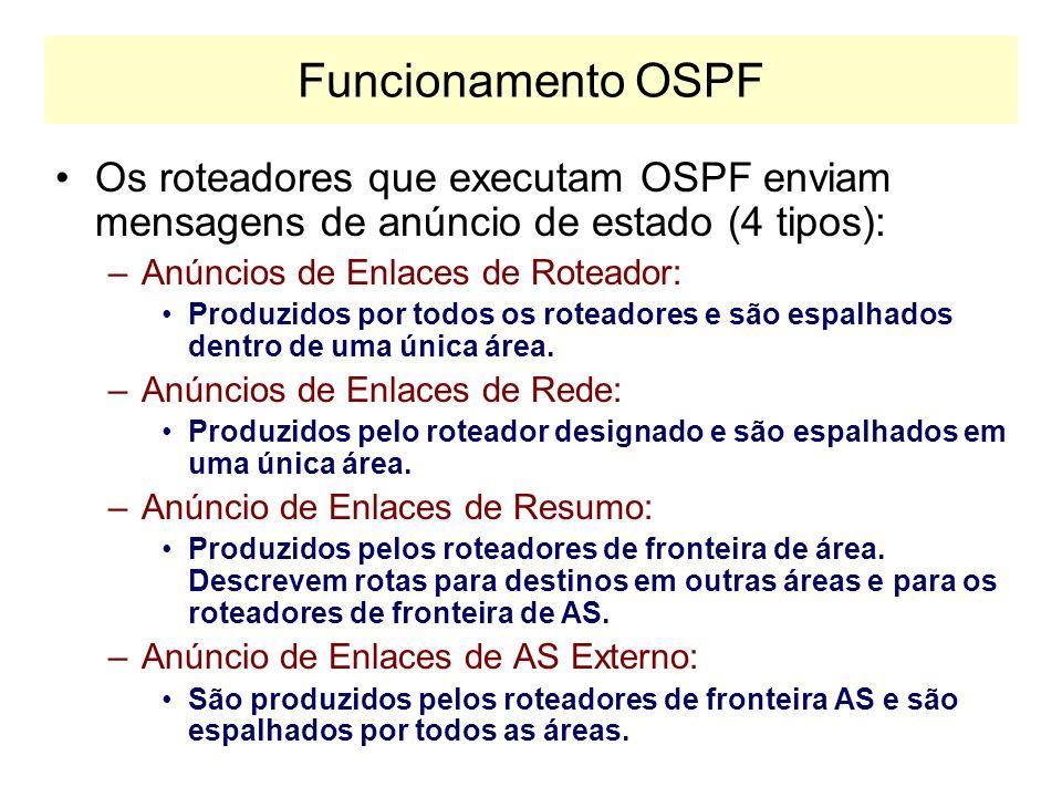 Funcionamento OSPFOs roteadores que executam OSPF enviam mensagens de anúncio de estado (4 tipos): Anúncios de Enlaces de Roteador: