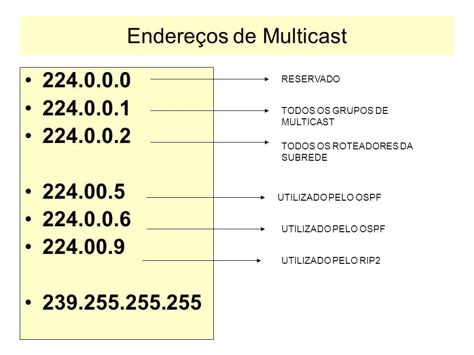 Endereços de Multicast