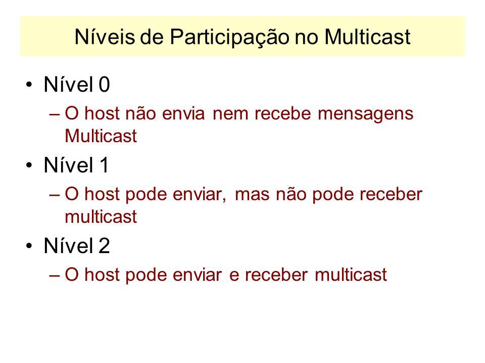 Níveis de Participação no Multicast