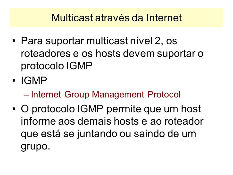 Multicast através da Internet