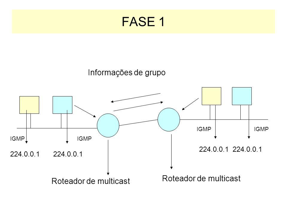 FASE 1 Informações de grupo Roteador de multicast