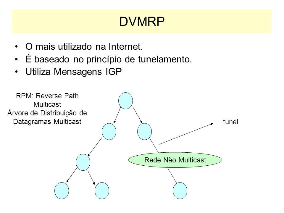 DVMRP O mais utilizado na Internet.