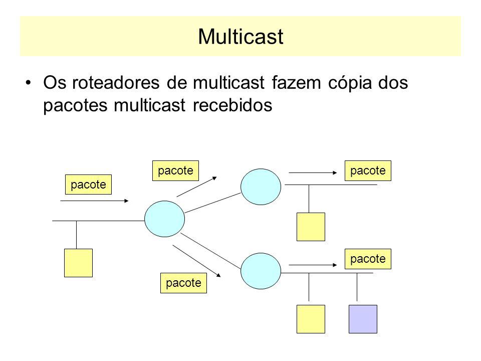 MulticastOs roteadores de multicast fazem cópia dos pacotes multicast recebidos. pacote. pacote. pacote.