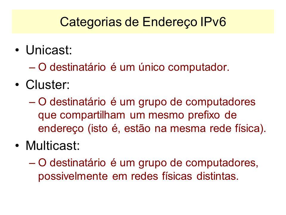 Categorias de Endereço IPv6