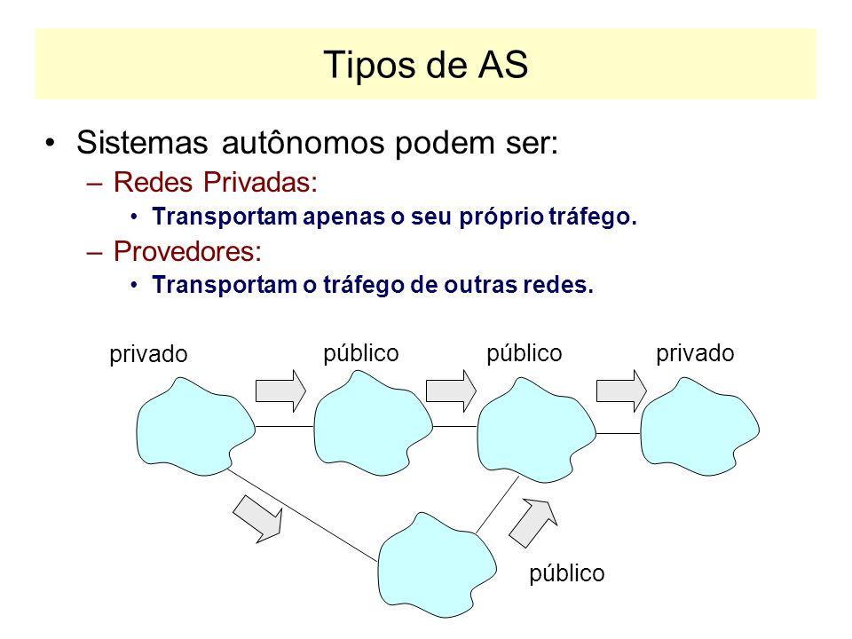 Tipos de AS Sistemas autônomos podem ser: Redes Privadas: Provedores: