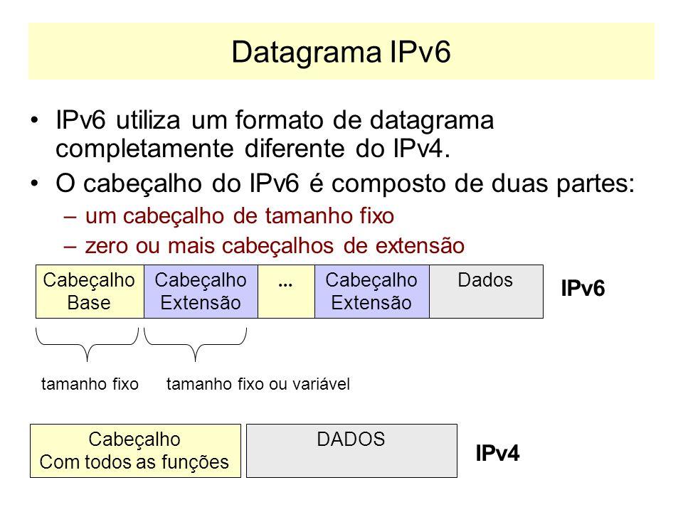 Datagrama IPv6IPv6 utiliza um formato de datagrama completamente diferente do IPv4. O cabeçalho do IPv6 é composto de duas partes:
