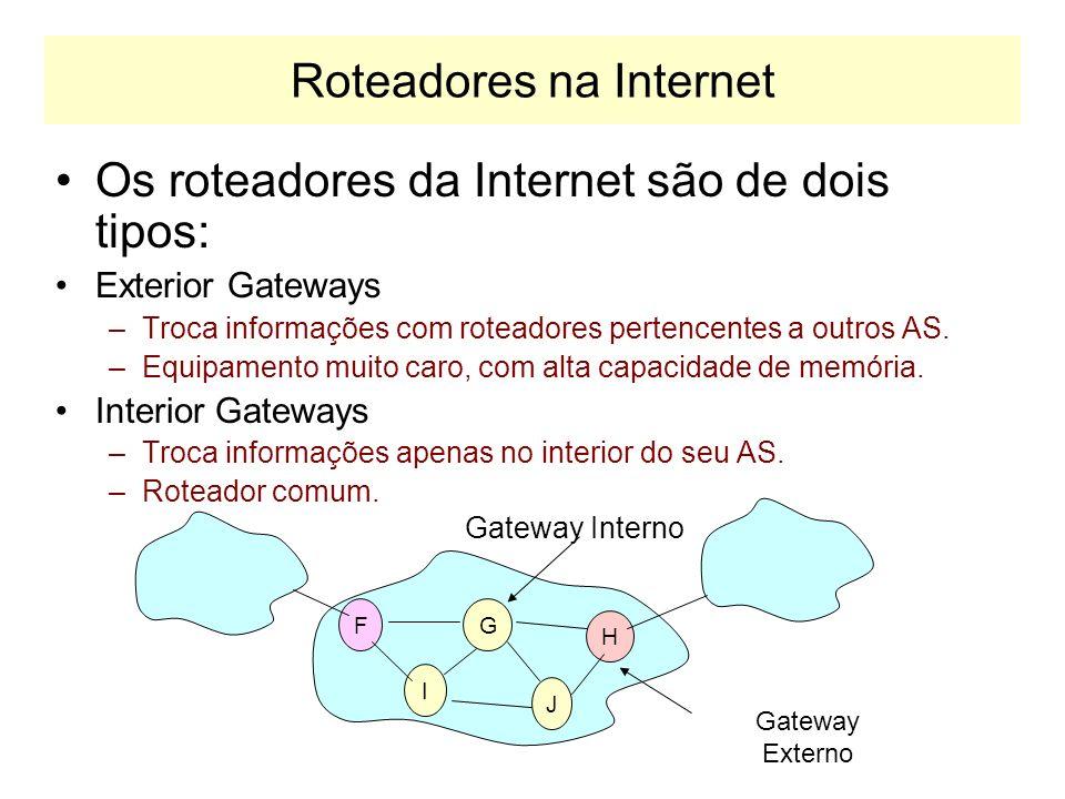 Roteadores na Internet