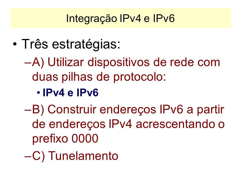 Integração IPv4 e IPv6 Três estratégias: A) Utilizar dispositivos de rede com duas pilhas de protocolo: