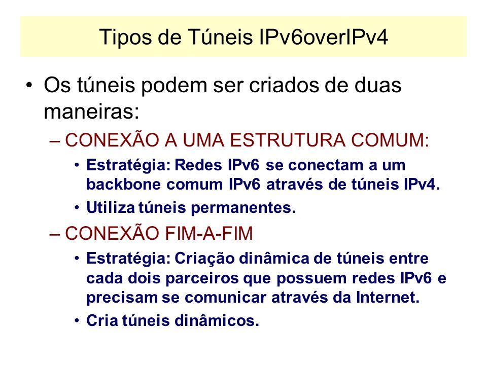 Tipos de Túneis IPv6overIPv4
