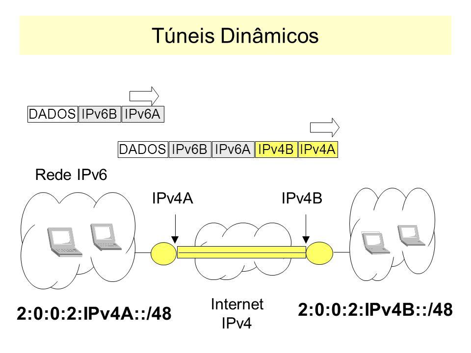 Túneis Dinâmicos 2:0:0:2:IPv4B::/48 2:0:0:2:IPv4A::/48 Rede IPv6 IPv4A