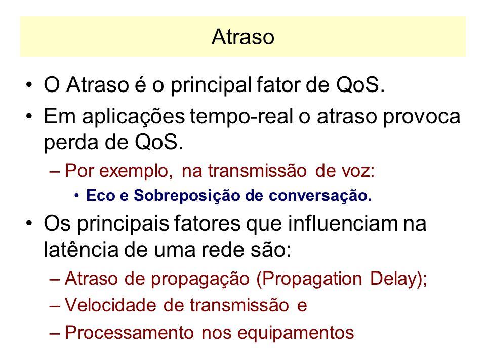 O Atraso é o principal fator de QoS.