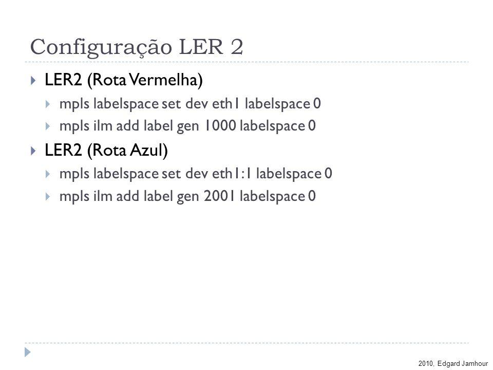 Configuração LER 2 LER2 (Rota Vermelha) LER2 (Rota Azul)