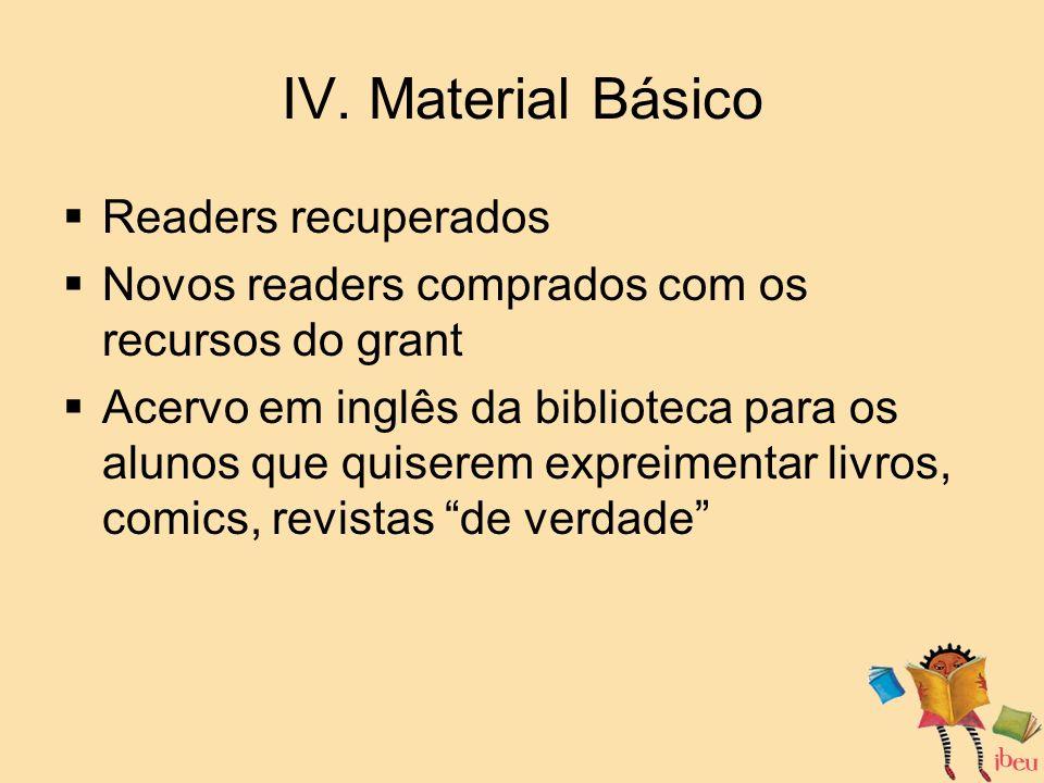 IV. Material Básico Readers recuperados