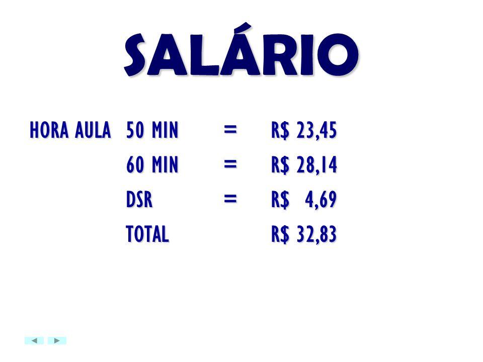 SALÁRIO HORA AULA 50 MIN = R$ 23,45 60 MIN = R$ 28,14 DSR = R$ 4,69