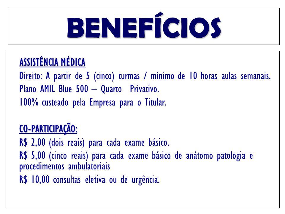 BENEFÍCIOS ASSISTÊNCIA MÉDICA