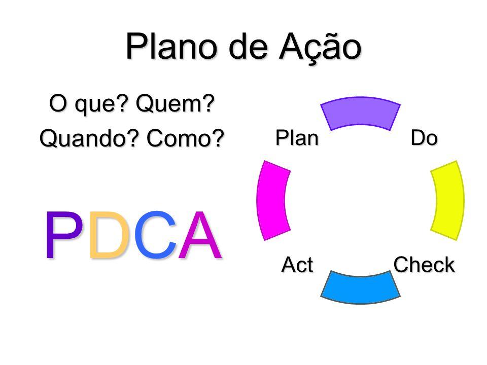 Plano de Ação O que Quem Quando Como PDCA