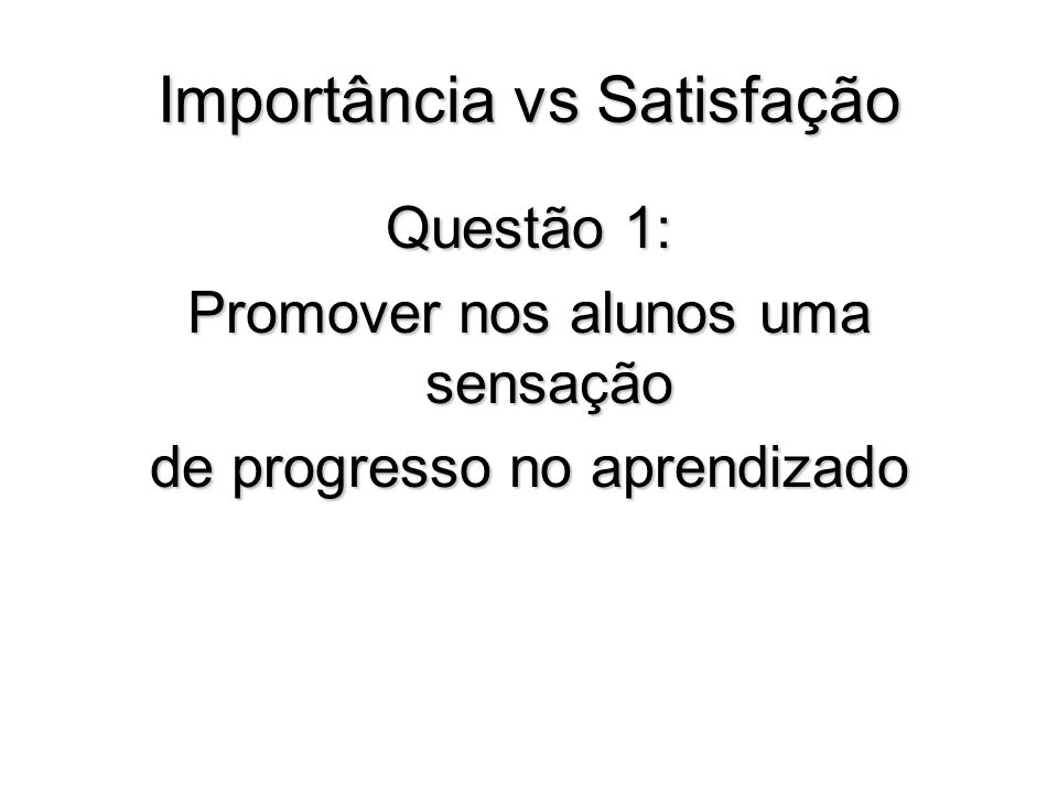 Importância vs Satisfação