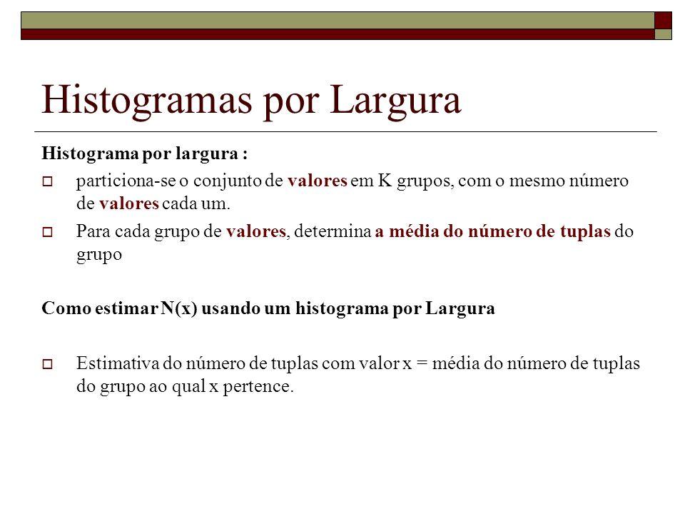 Histogramas por Largura