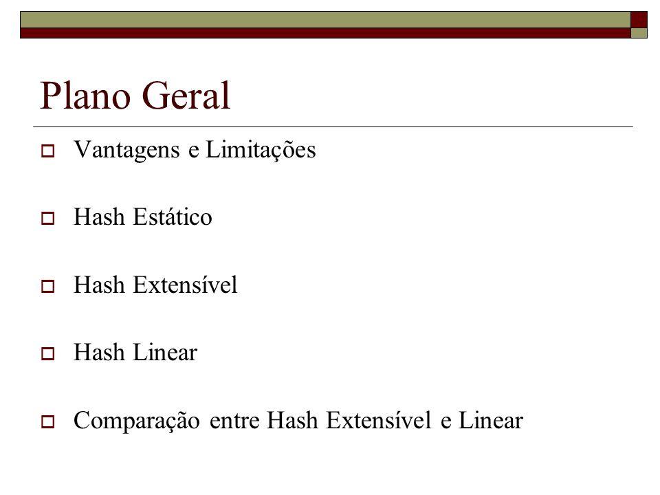 Plano Geral Vantagens e Limitações Hash Estático Hash Extensível