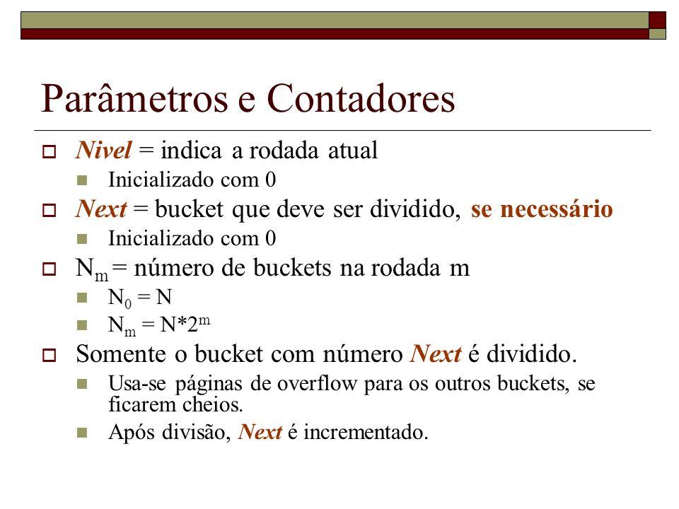 Parâmetros e Contadores
