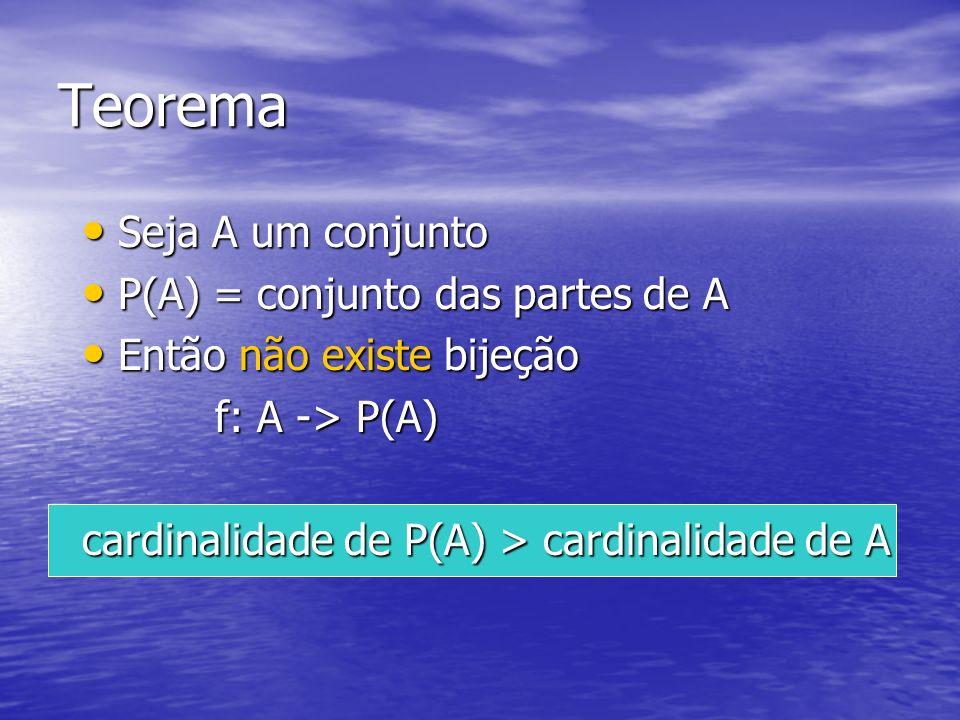 Teorema Seja A um conjunto P(A) = conjunto das partes de A