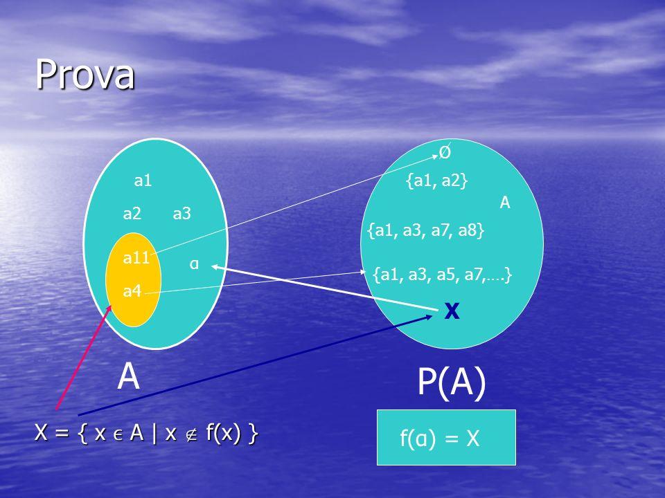 Prova A P(A) X X = { x ϵ A | x  f(x) } f(α) = X X O a1 {a1, a2} A a2