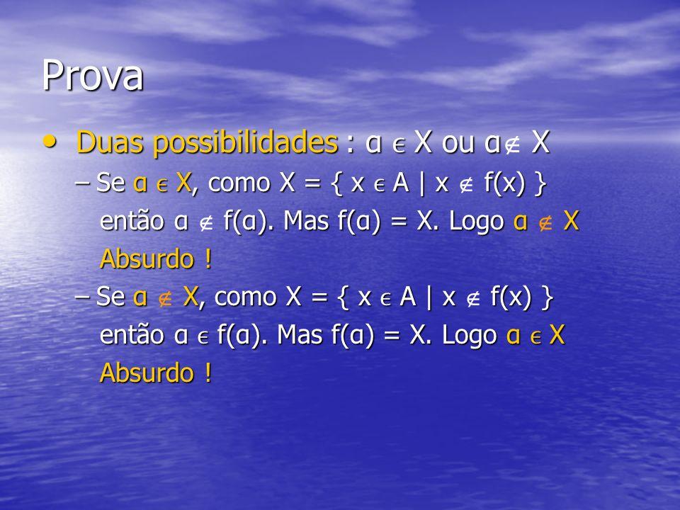 Prova Duas possibilidades : α ϵ X ou α X