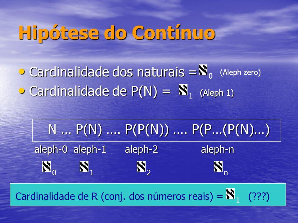 Hipótese do Contínuo Cardinalidade dos naturais =