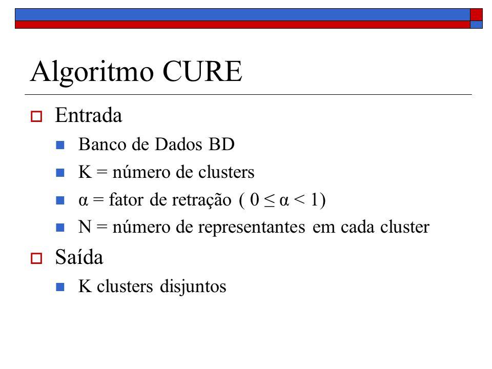 Algoritmo CURE Entrada Saída Banco de Dados BD K = número de clusters