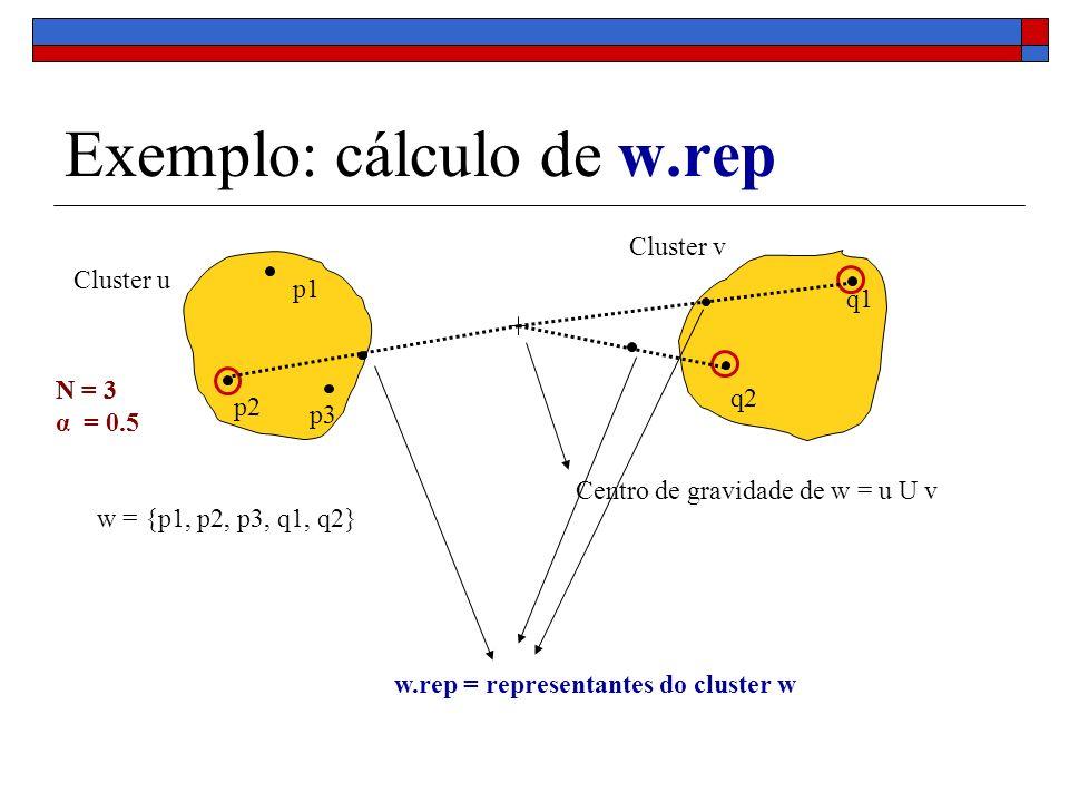 Exemplo: cálculo de w.rep