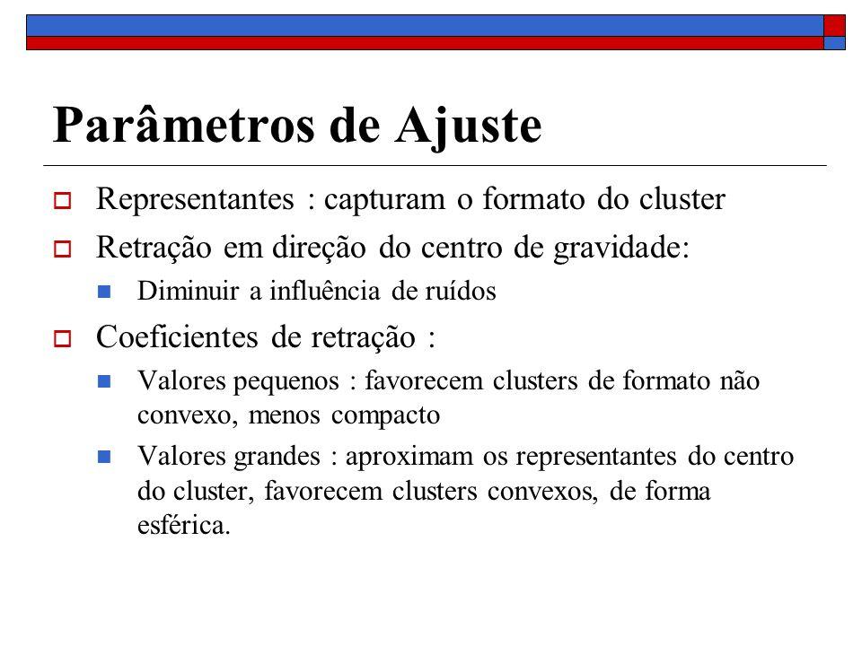 Parâmetros de Ajuste Representantes : capturam o formato do cluster