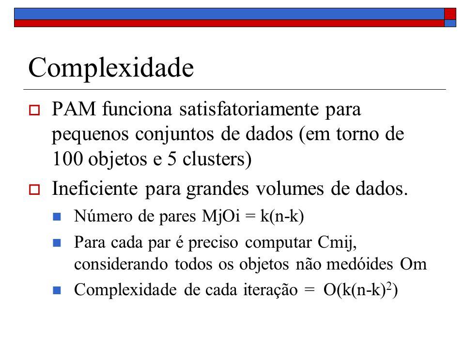 Complexidade PAM funciona satisfatoriamente para pequenos conjuntos de dados (em torno de 100 objetos e 5 clusters)