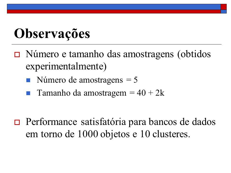 Observações Número e tamanho das amostragens (obtidos experimentalmente) Número de amostragens = 5.