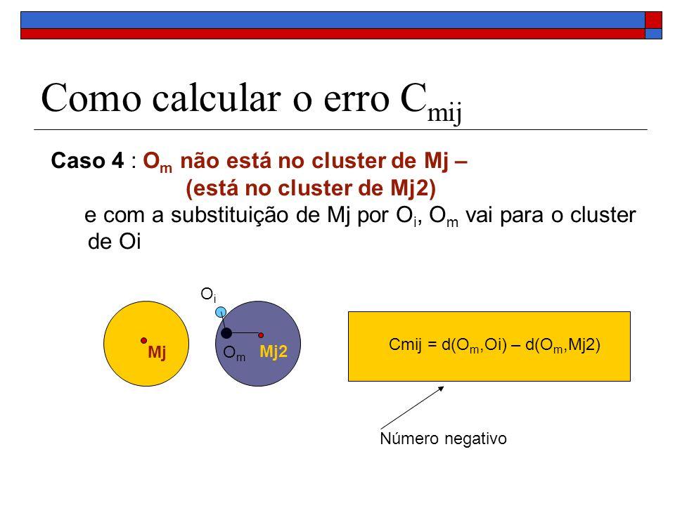 Como calcular o erro Cmij