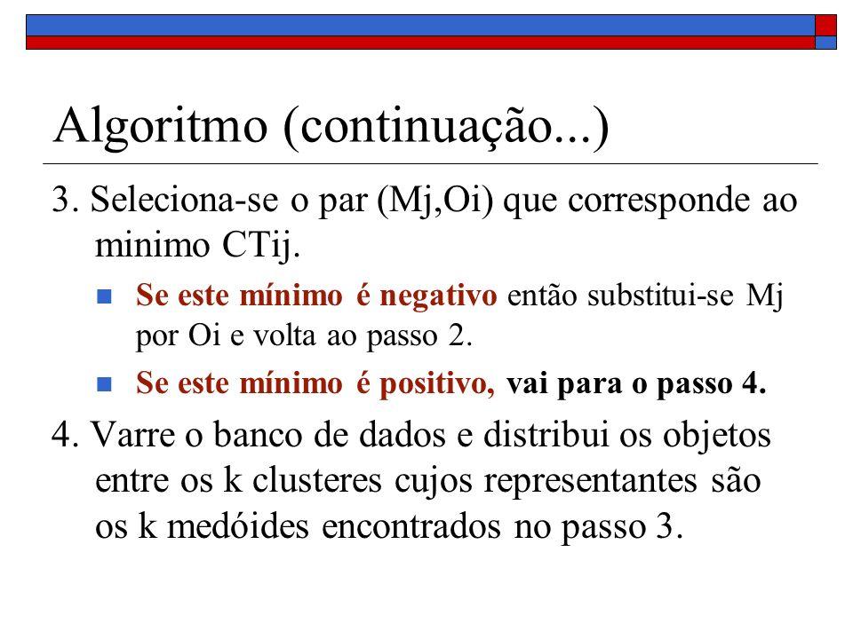 Algoritmo (continuação...)