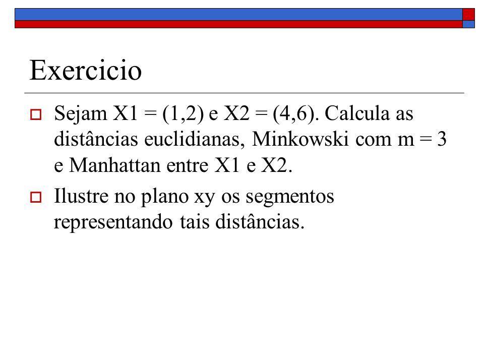 ExercicioSejam X1 = (1,2) e X2 = (4,6). Calcula as distâncias euclidianas, Minkowski com m = 3 e Manhattan entre X1 e X2.