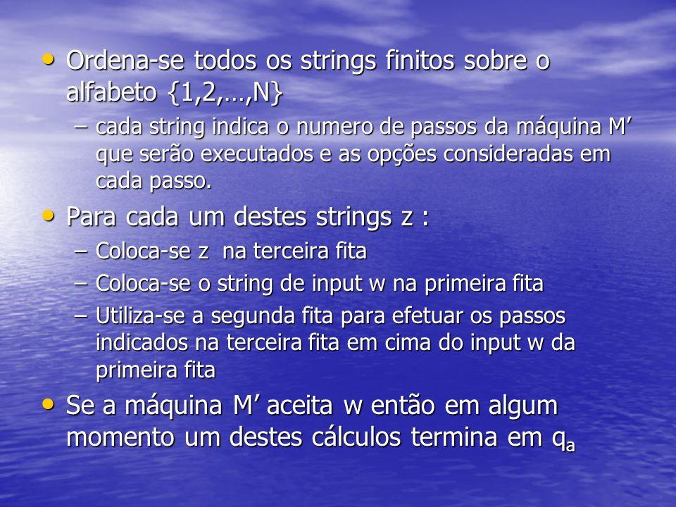 Ordena-se todos os strings finitos sobre o alfabeto {1,2,…,N}