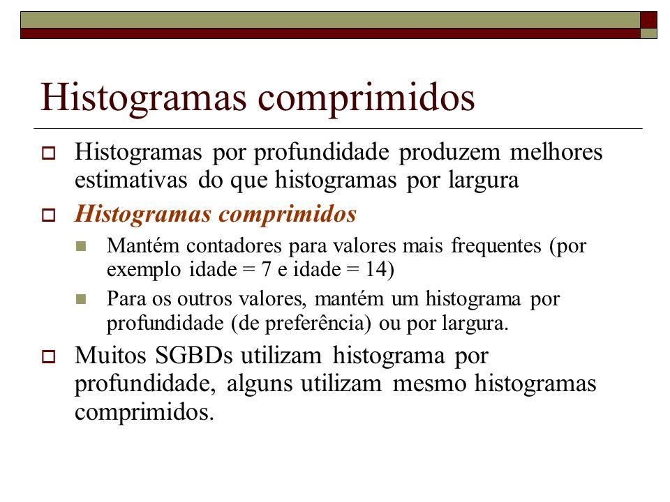 Histogramas comprimidos