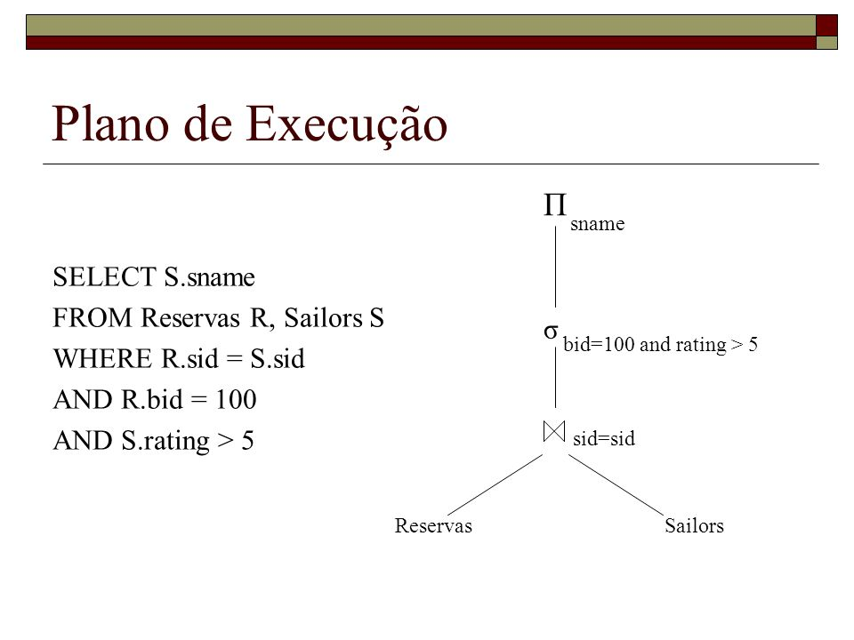 Plano de Execução Π SELECT S.sname FROM Reservas R, Sailors S