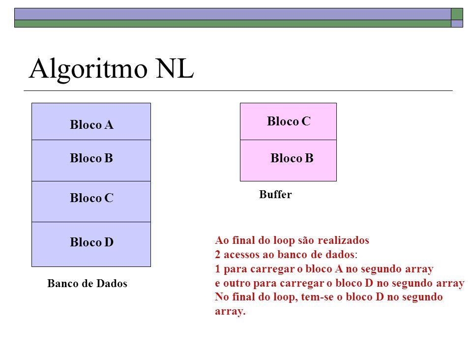 Algoritmo NL Bloco C Bloco A Bloco B Bloco B Bloco C Bloco D Buffer