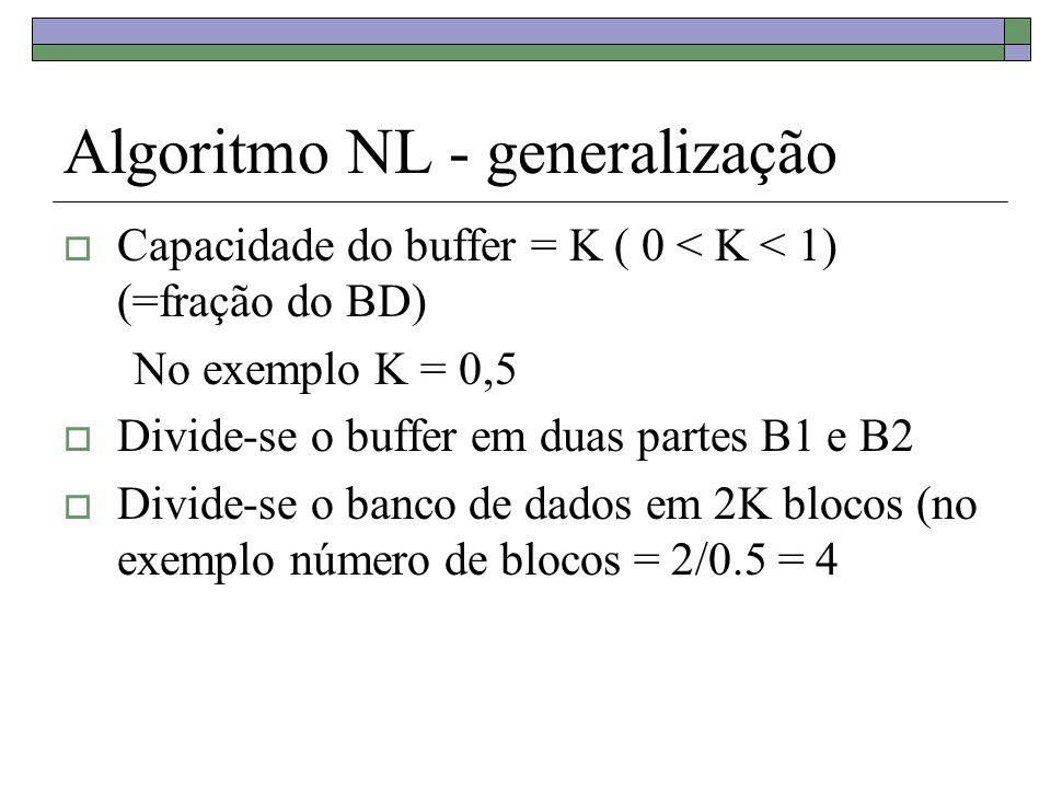 Algoritmo NL - generalização
