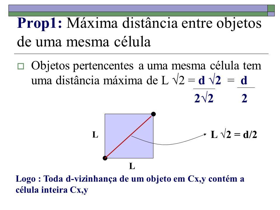 Prop1: Máxima distância entre objetos de uma mesma célula