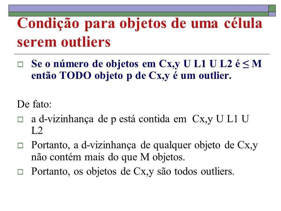 Condição para objetos de uma célula serem outliers