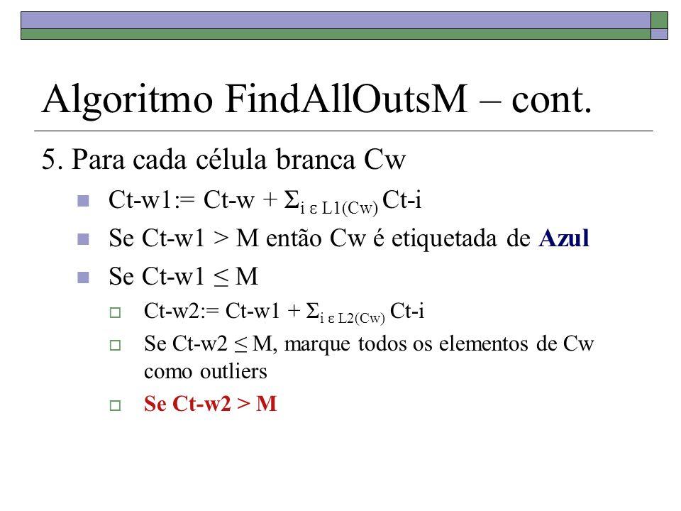 Algoritmo FindAllOutsM – cont.