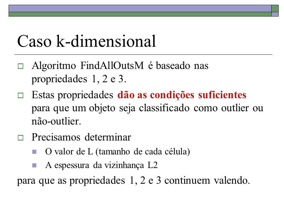 Caso k-dimensional Algoritmo FindAllOutsM é baseado nas propriedades 1, 2 e 3.