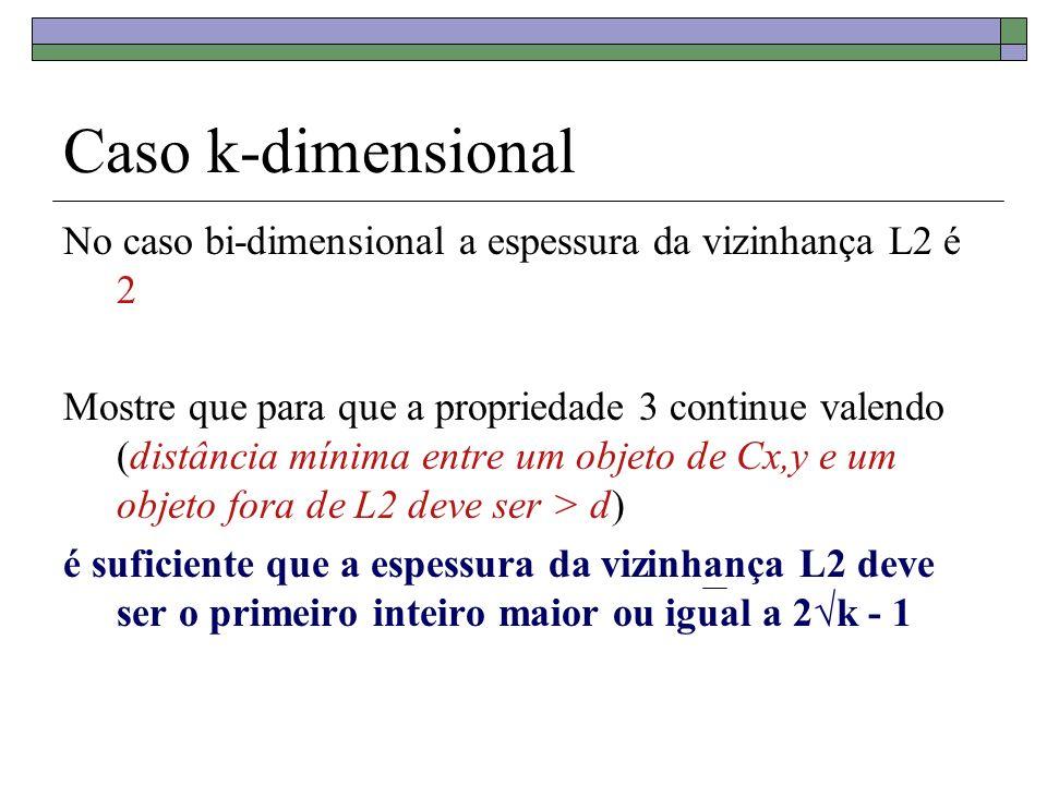 Caso k-dimensional No caso bi-dimensional a espessura da vizinhança L2 é 2.